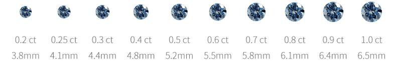 gyémánt karát